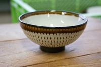 石丸陶芸 民芸とちり 茶付 茶